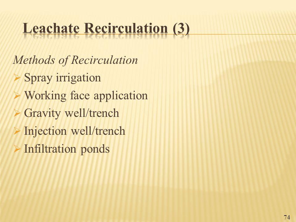 Leachate Recirculation (3)