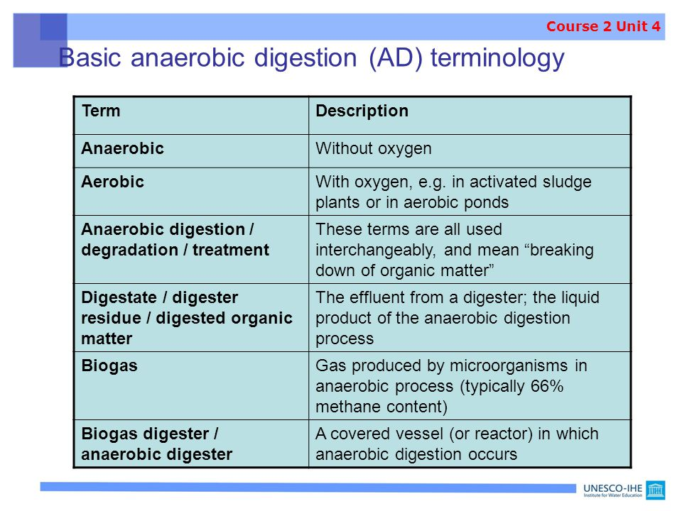 Basic anaerobic digestion (AD) terminology
