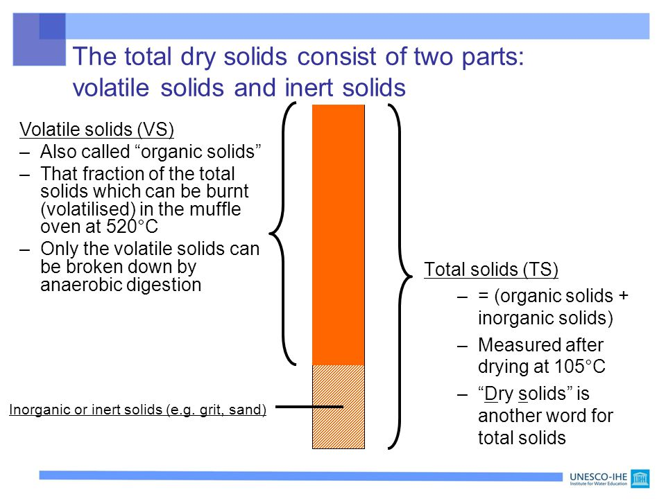 The total dry solids consist of two parts: volatile solids and inert solids
