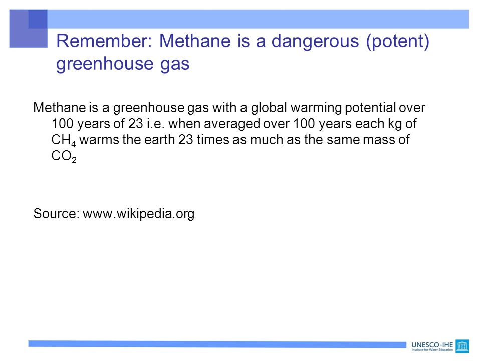 Remember: Methane is a dangerous (potent) greenhouse gas