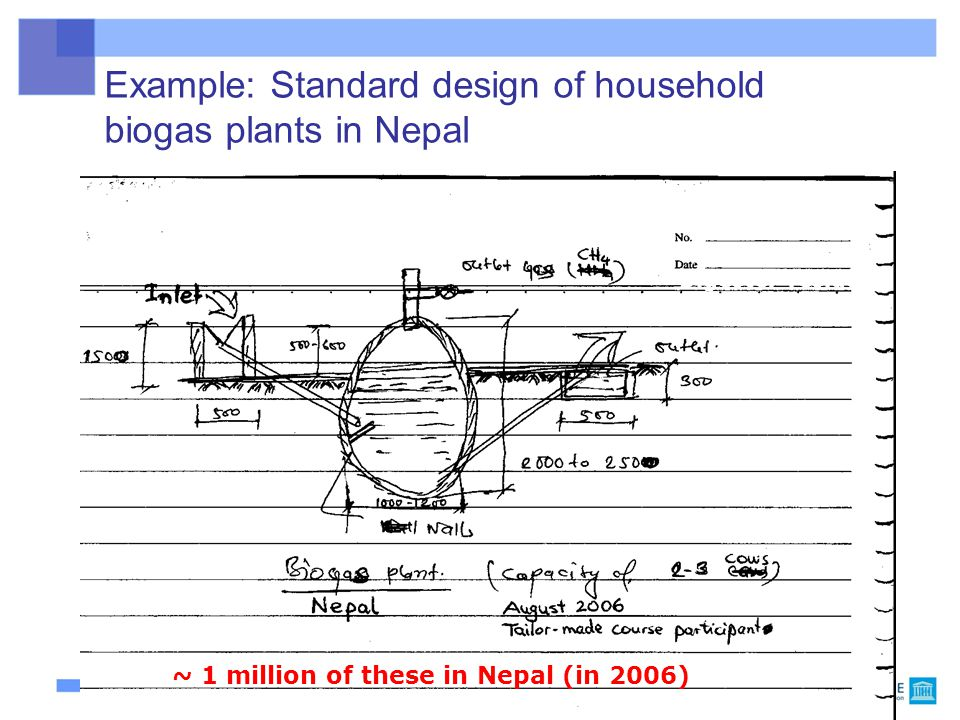 Example: Standard design of household biogas plants in Nepal