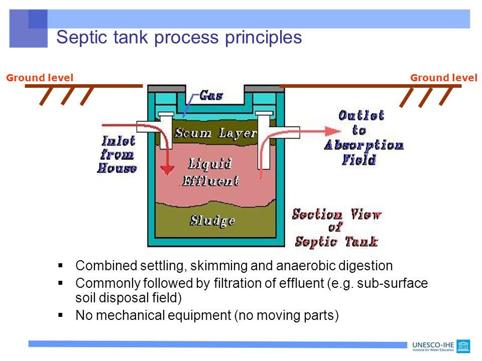 Septic tank process principles