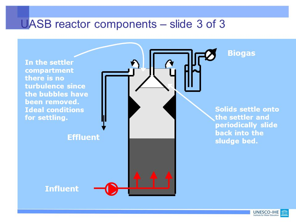 UASB reactor components – slide 3 of 3