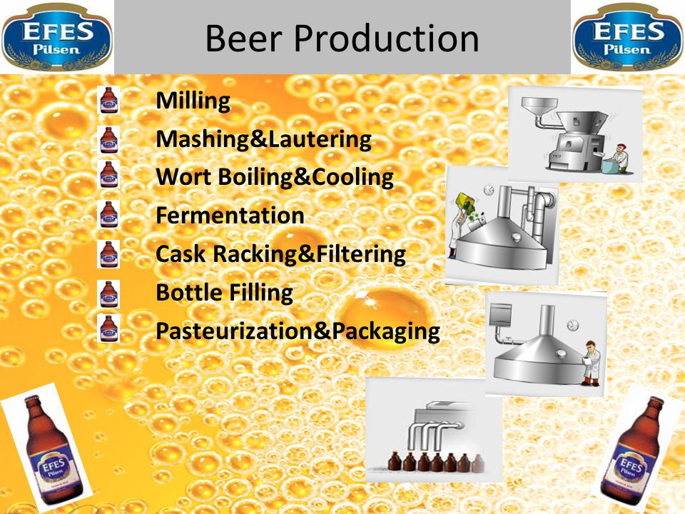 Beer Production Milling Mashing&Lautering Wort Boiling&Cooling