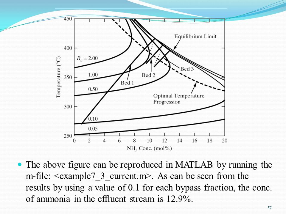 The above figure can be reproduced in MATLAB by running the m-file: <example7_3_current.m>.