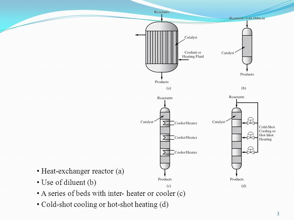 • Heat-exchanger reactor (a) • Use of diluent (b) • A series of beds with inter- heater or cooler (c) • Cold-shot cooling or hot-shot heating (d)