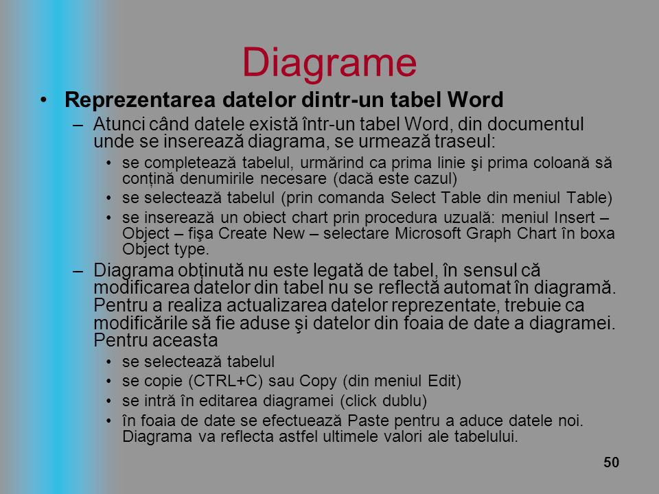 Diagrame Reprezentarea datelor dintr-un tabel Word