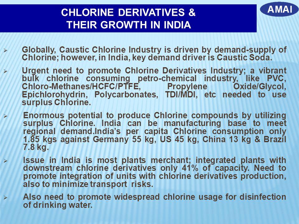 CHLORINE DERIVATIVES &