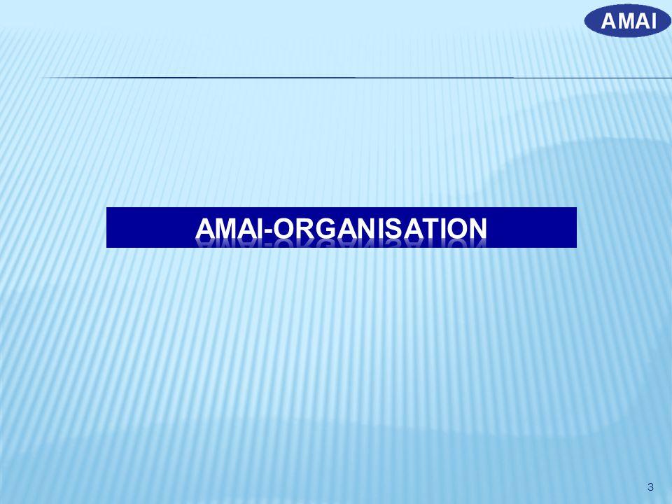 AMAI-ORGANISATION