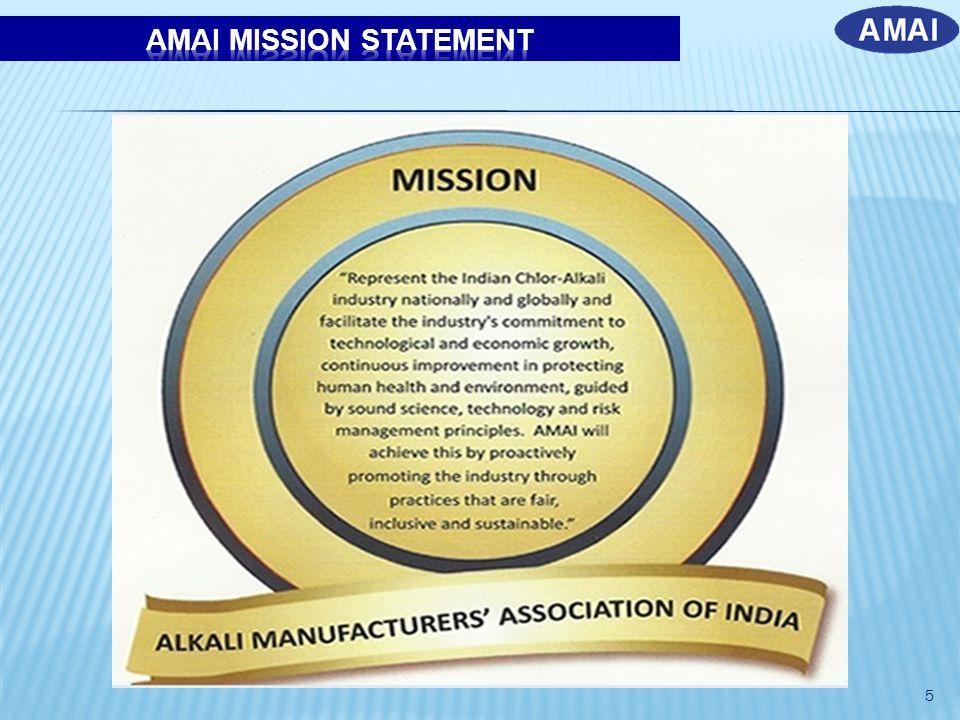 AMAI MISSION STATEMENT