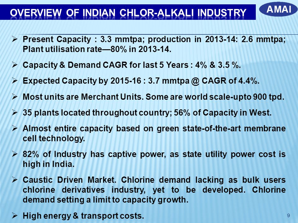 OVERVIEW OF INDIAN CHLOR-ALKALI INDUSTRY