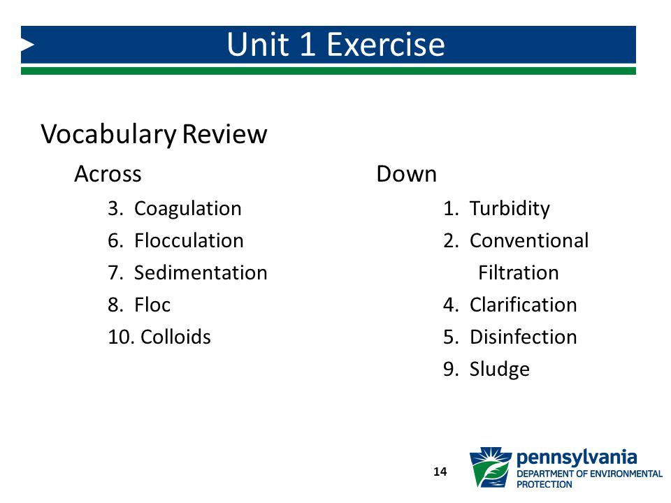 Unit 1 Exercise Vocabulary Review Across Down