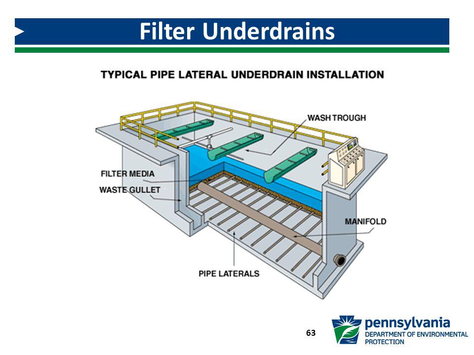 Filter Underdrains