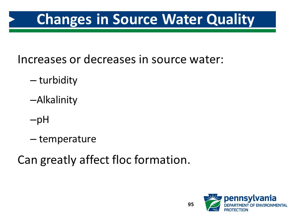 Changes in Source Water Quality