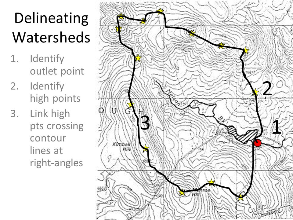 Delineating Watersheds