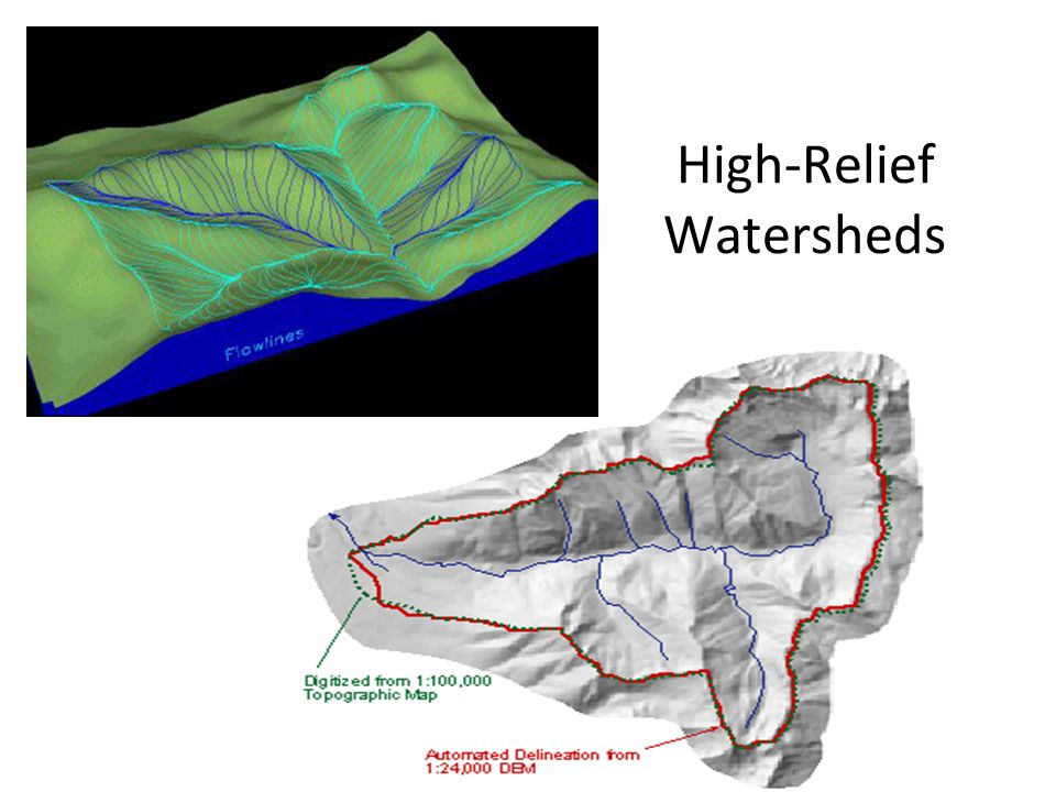 High-Relief Watersheds