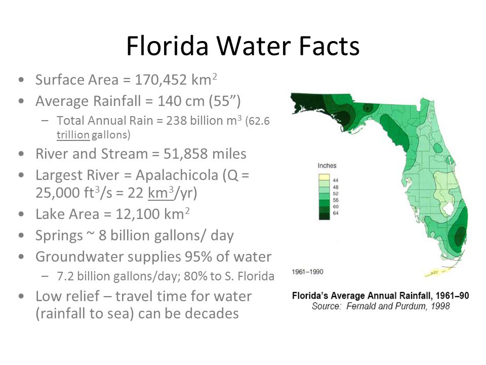 Florida Water Facts Surface Area = 170,452 km2