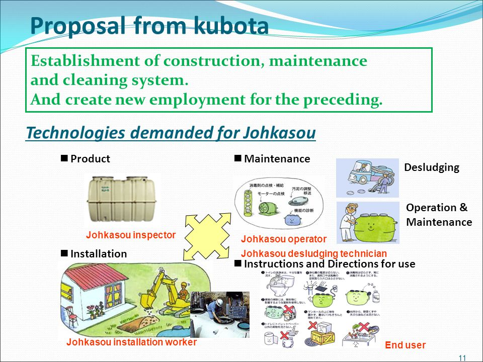 Proposal from kubota Technologies demanded for Johkasou