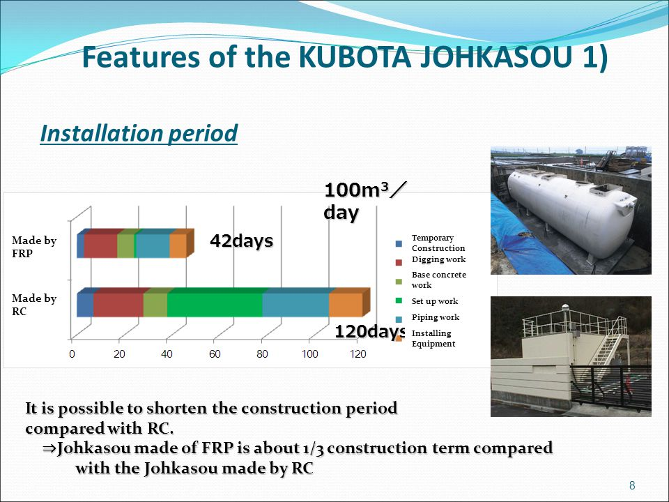 Features of the KUBOTA JOHKASOU 1)