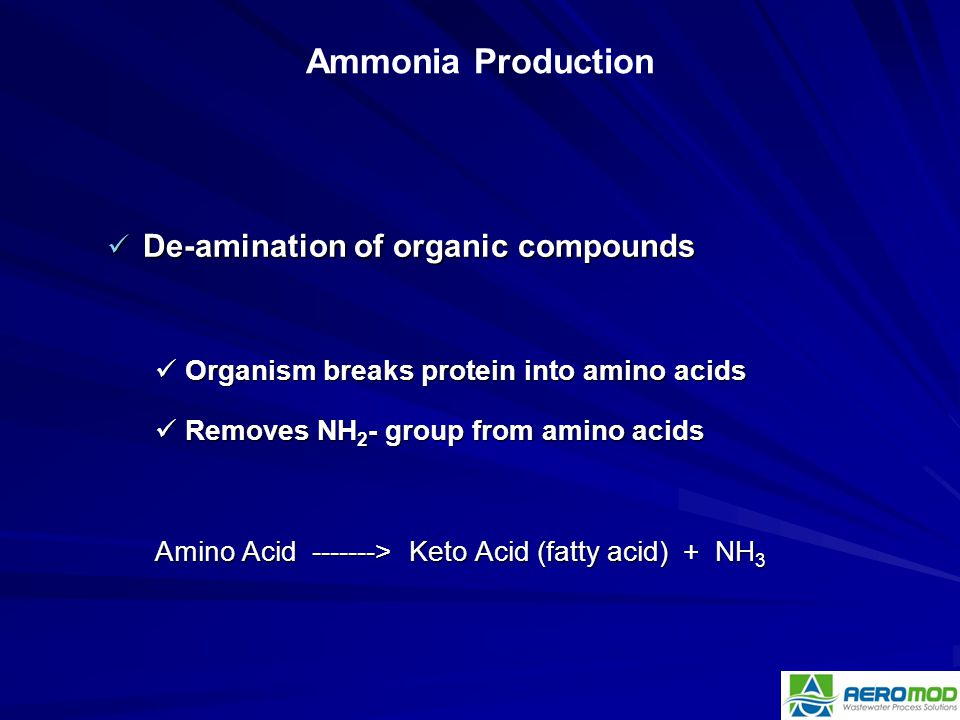 Ammonia Production De-amination of organic compounds