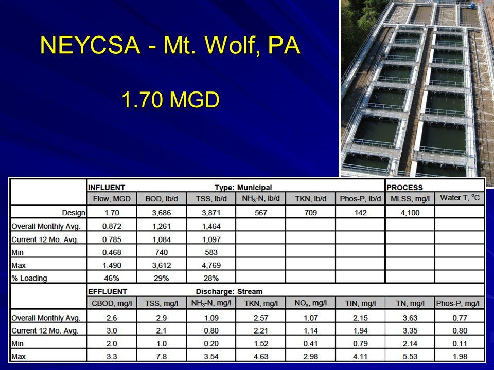 NEYCSA - Mt. Wolf, PA 1.70 MGD