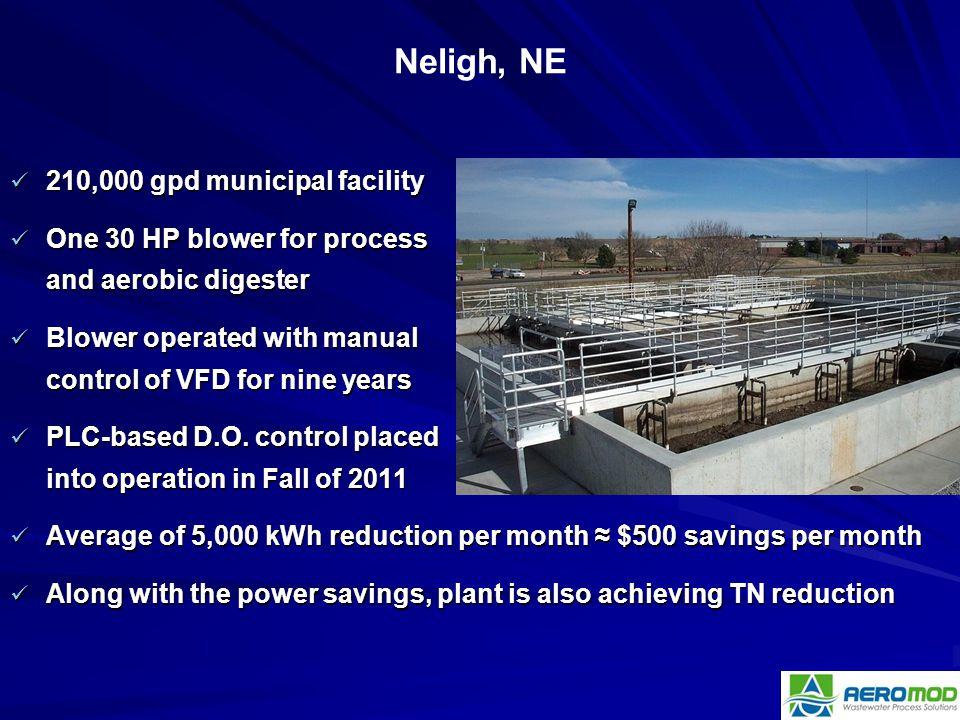 Neligh, NE 210,000 gpd municipal facility