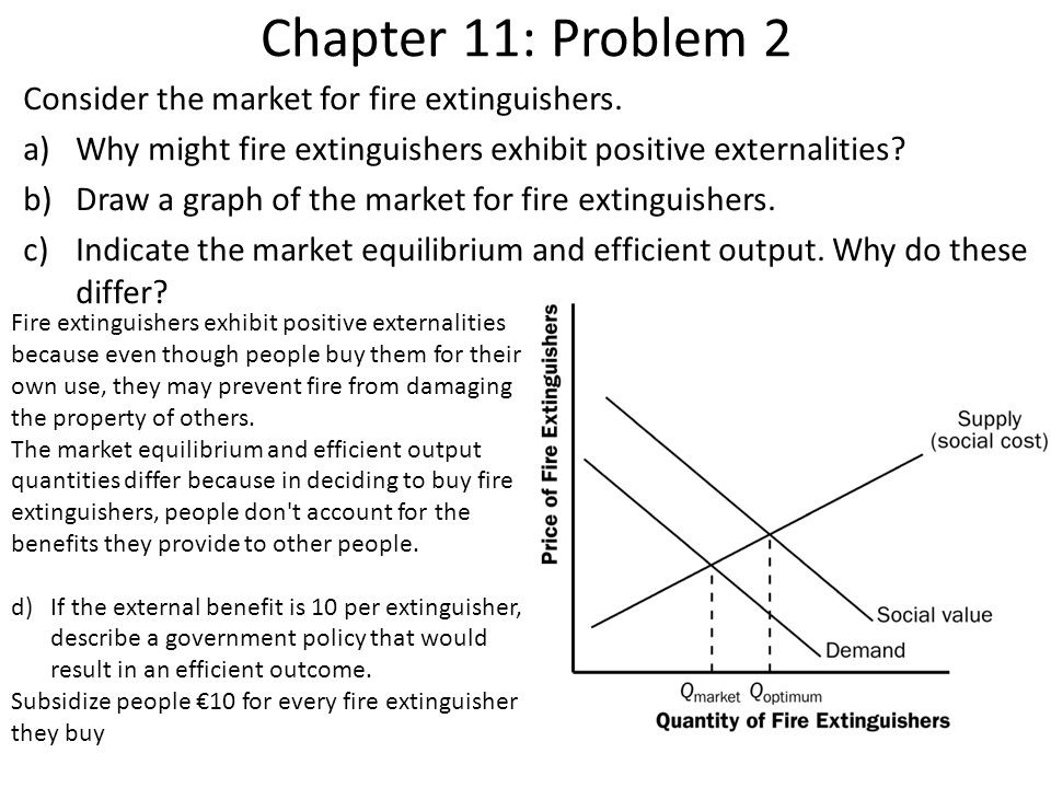Chapter 11: Problem 2 Consider the market for fire extinguishers.