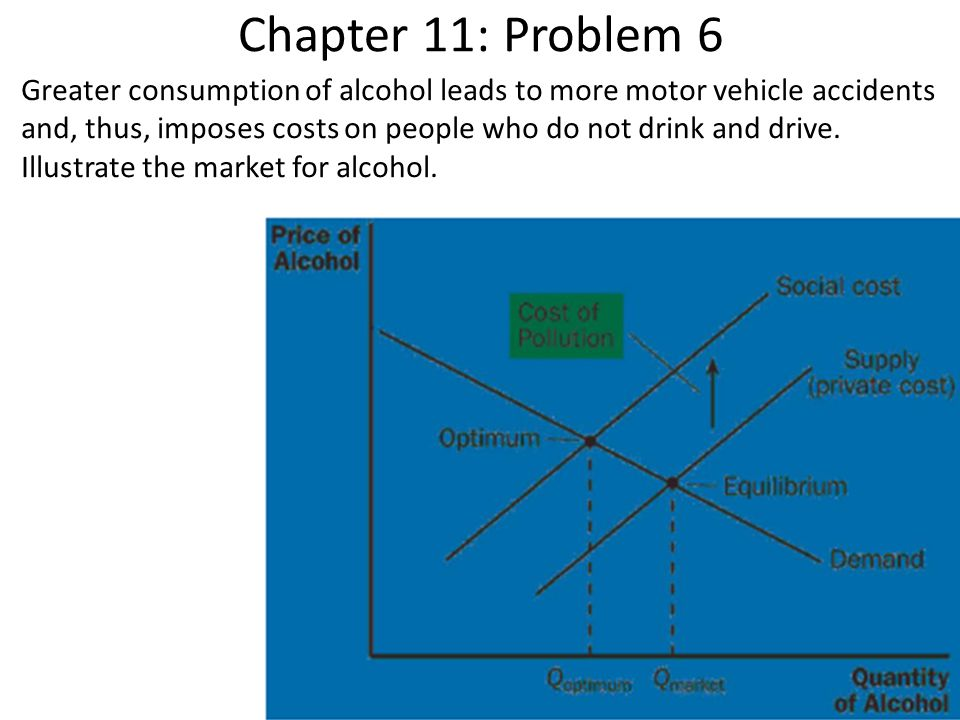 Chapter 11: Problem 6