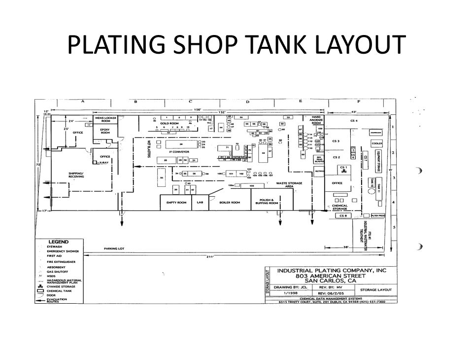 PLATING SHOP TANK LAYOUT