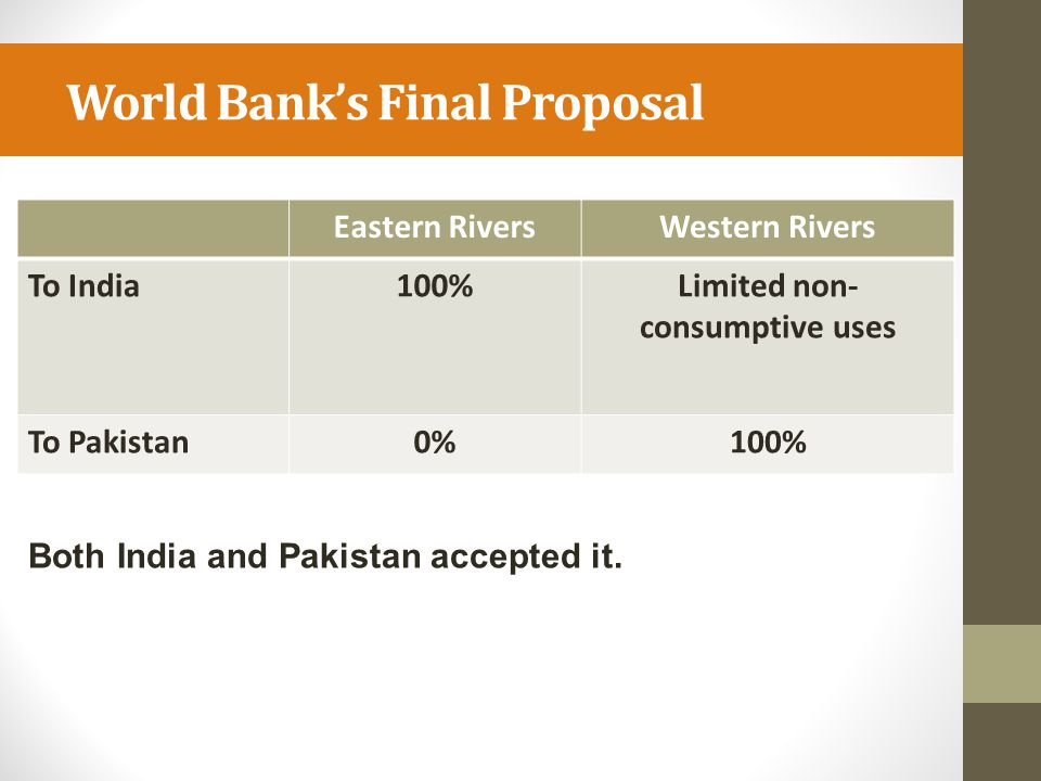 World Bank's Final Proposal