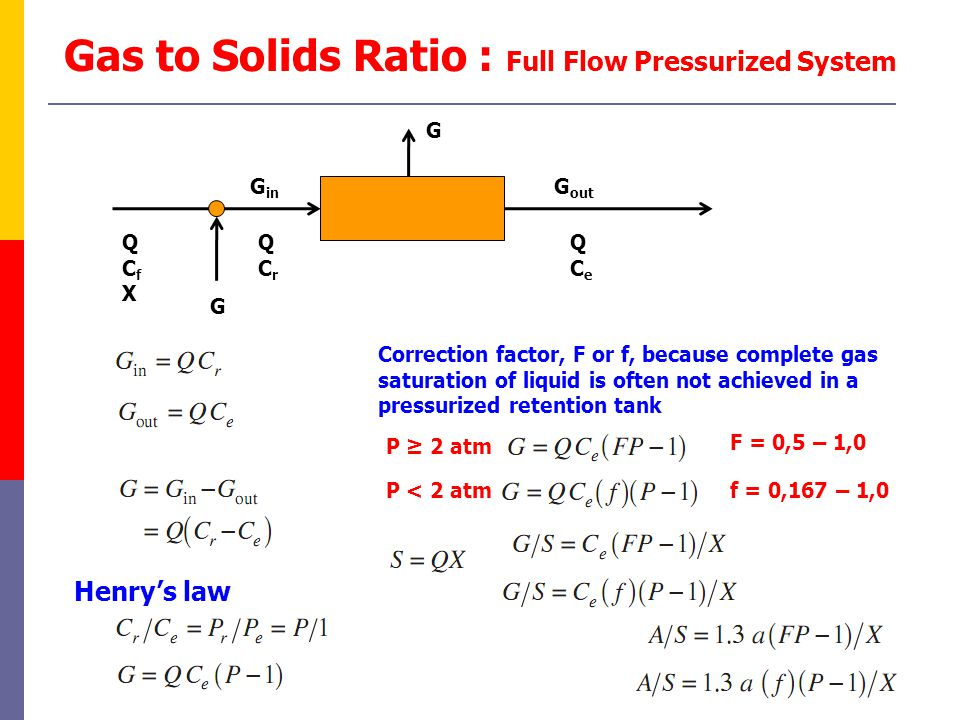 Gas to Solids Ratio : Full Flow Pressurized System