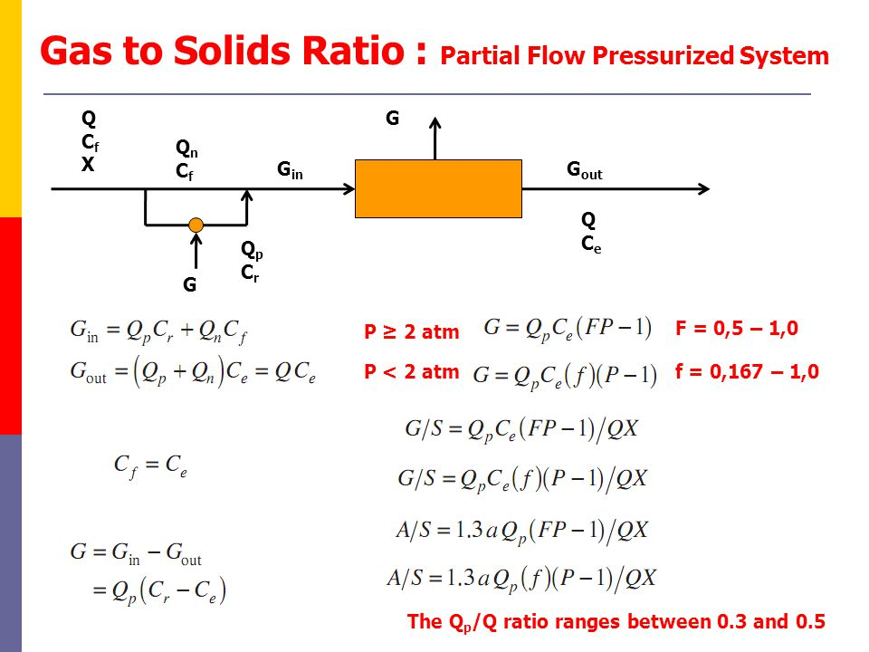 Gas to Solids Ratio : Partial Flow Pressurized System