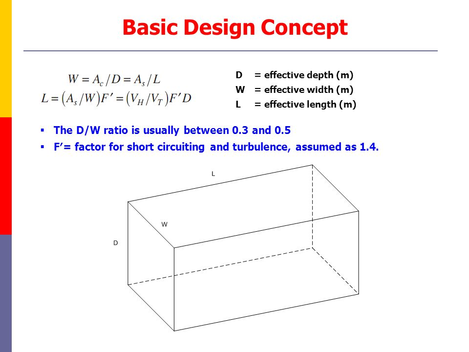 Basic Design Concept The D/W ratio is usually between 0.3 and 0.5