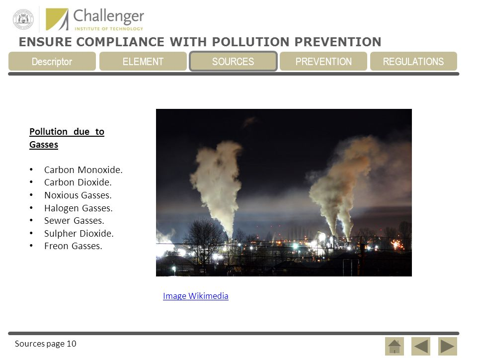 Pollution due to Gasses