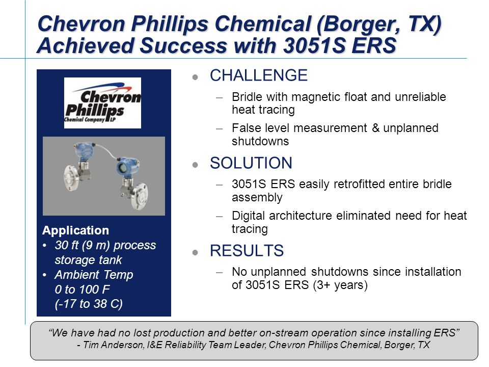 Chevron Phillips Chemical (Borger, TX) Achieved Success with 3051S ERS