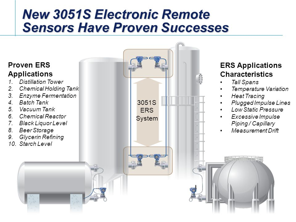 New 3051S Electronic Remote Sensors Have Proven Successes