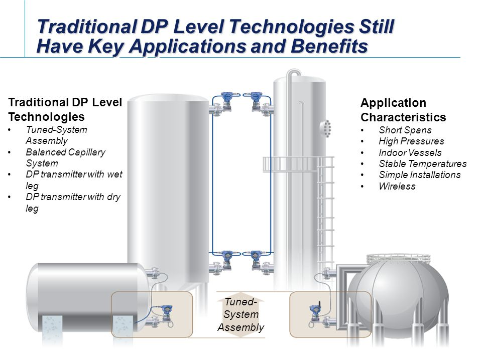 Traditional DP Level Technologies Still Have Key Applications and Benefits