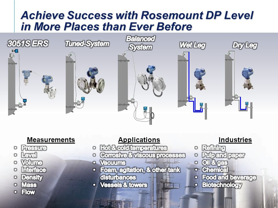 Achieve Success with Rosemount DP Level in More Places than Ever Before