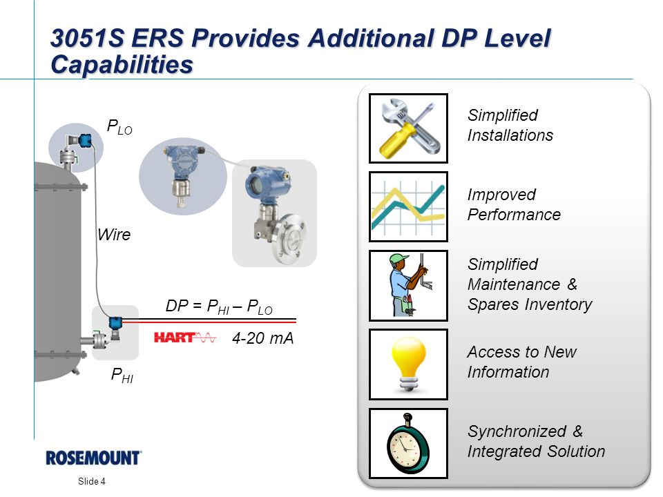 3051S ERS Provides Additional DP Level Capabilities