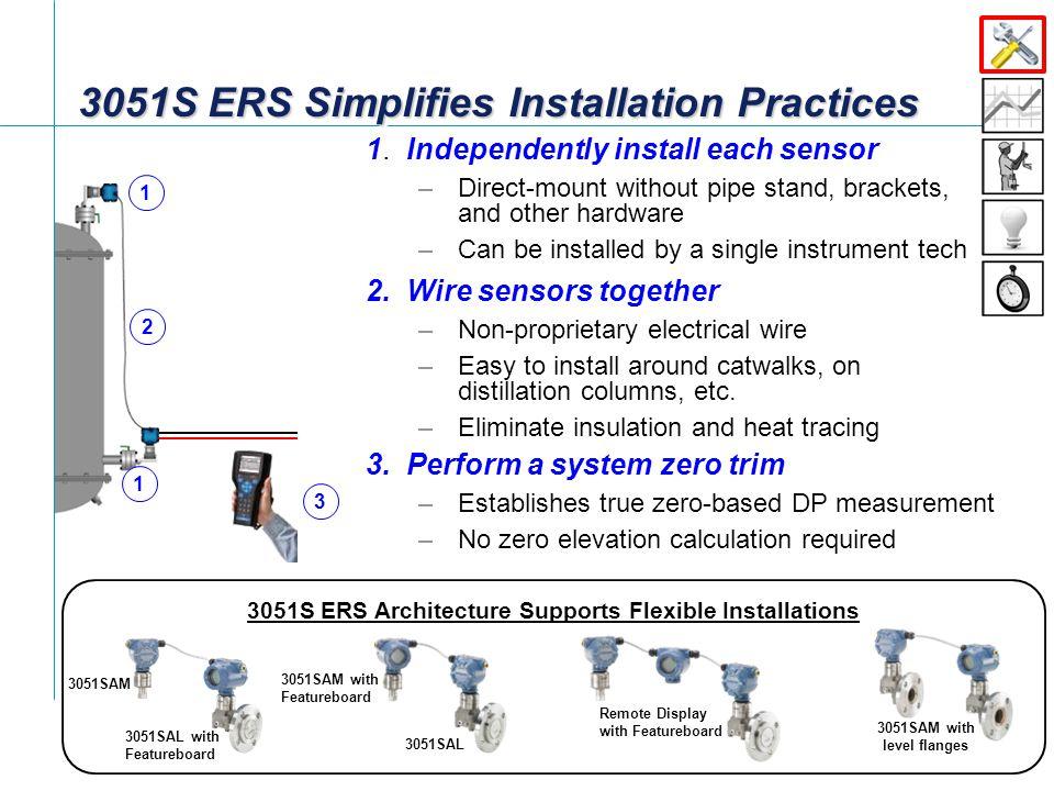 3051S ERS Simplifies Installation Practices