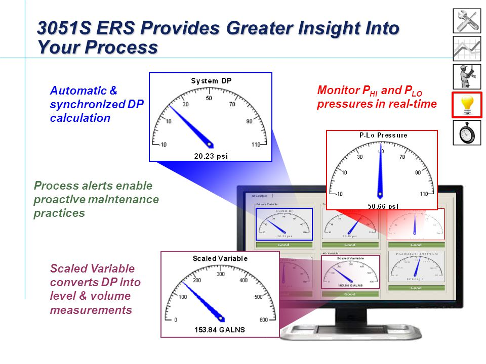 3051S ERS Provides Greater Insight Into Your Process