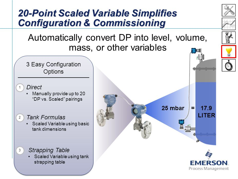 20-Point Scaled Variable Simplifies Configuration & Commissioning