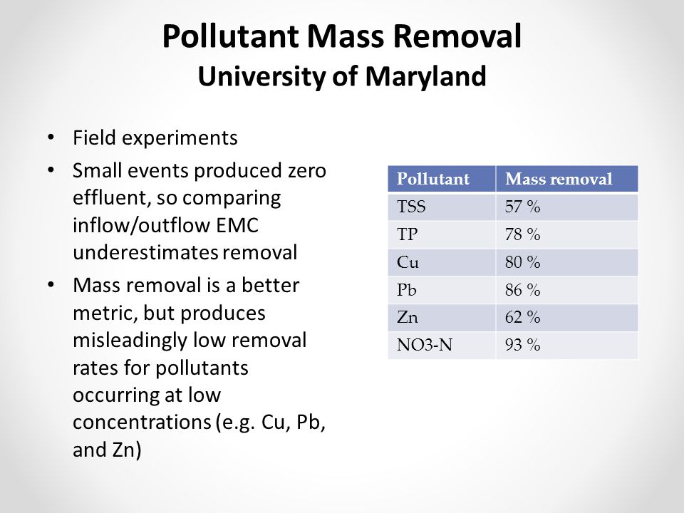 Pollutant Mass Removal University of Maryland