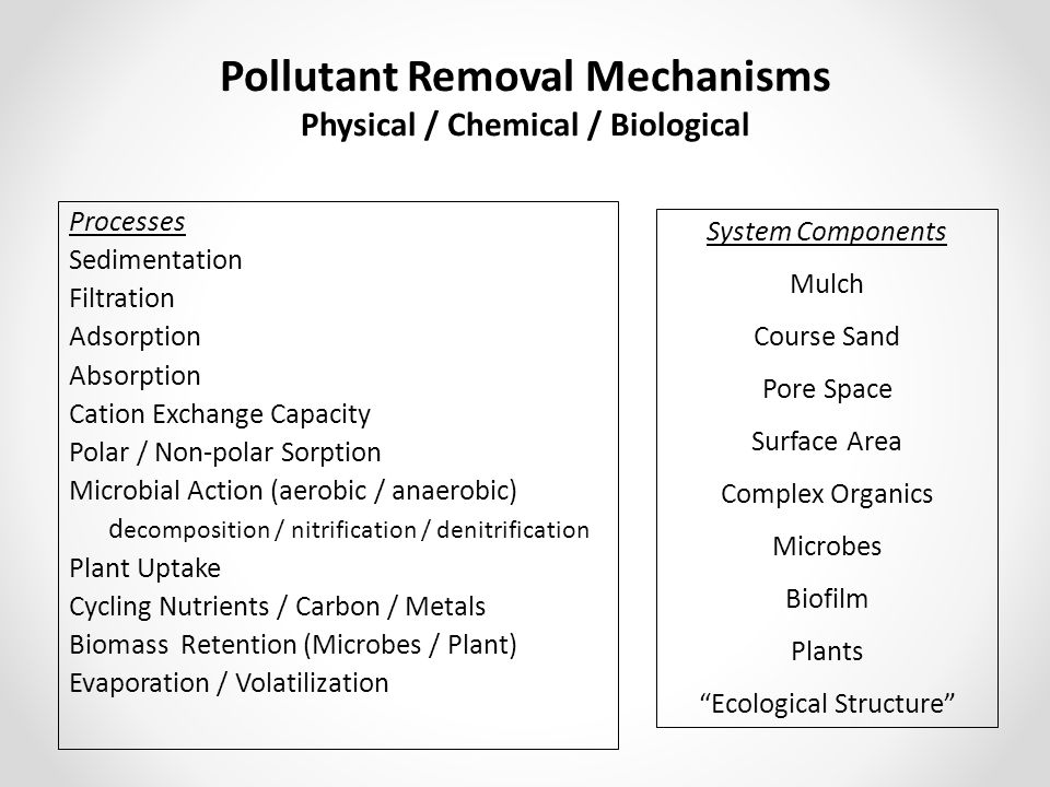 Pollutant Removal Mechanisms Physical / Chemical / Biological