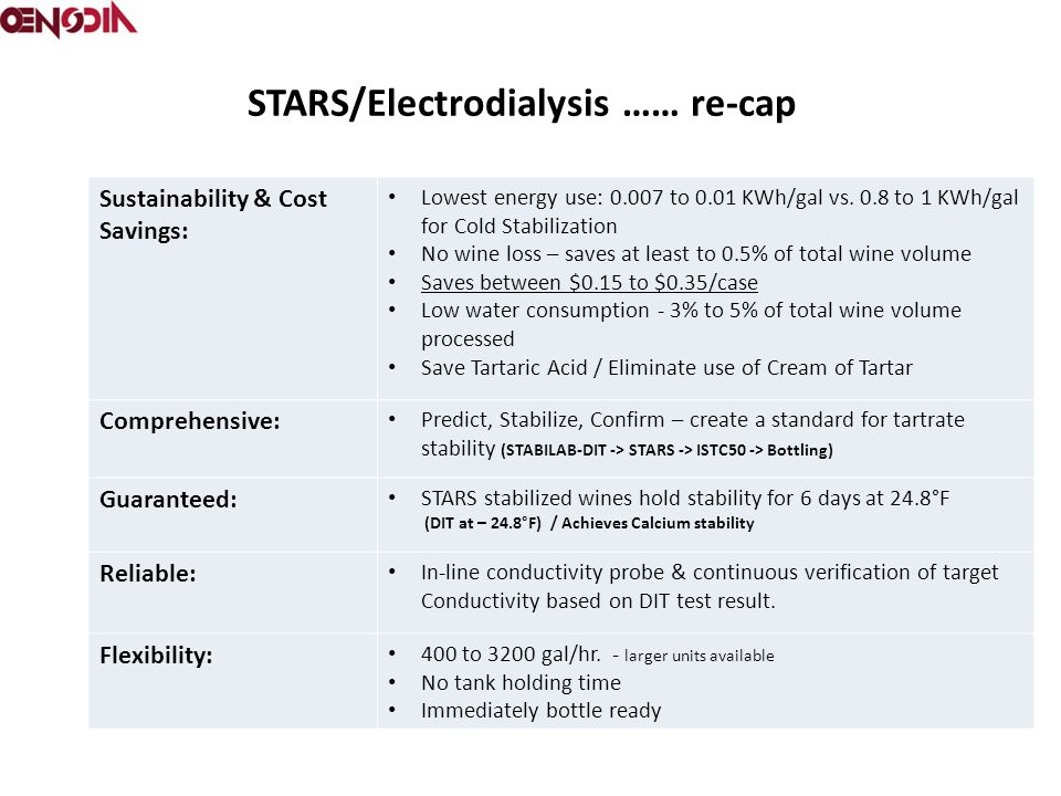 STARS/Electrodialysis …… re-cap