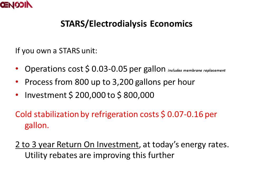 STARS/Electrodialysis Economics