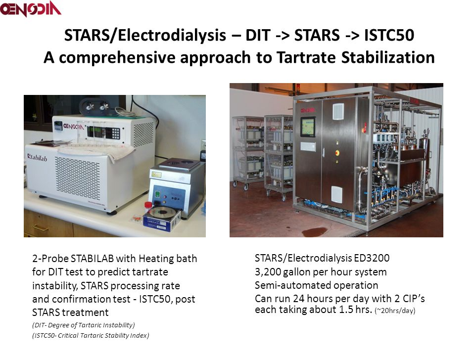 STARS/Electrodialysis – DIT -> STARS -> ISTC50 A comprehensive approach to Tartrate Stabilization