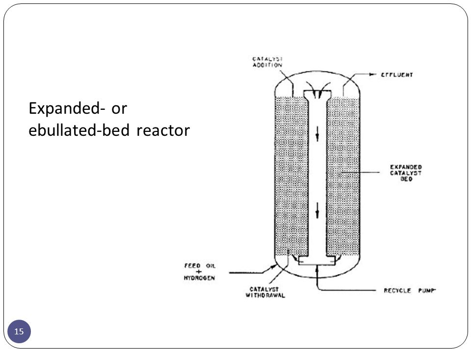 Expanded- or ebullated-bed reactor