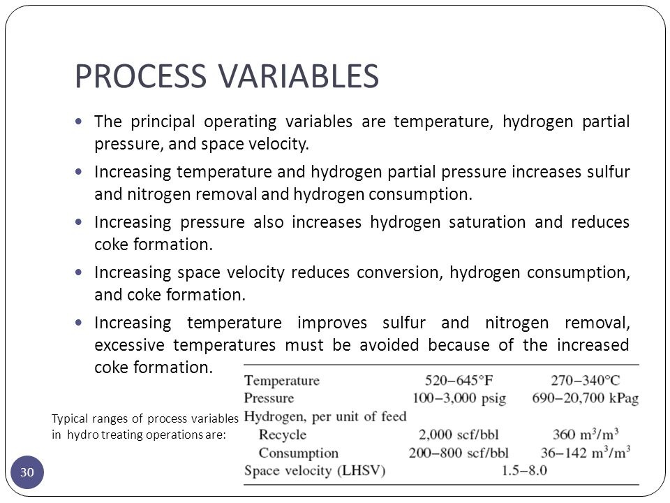 PROCESS VARIABLES The principal operating variables are temperature, hydrogen partial pressure, and space velocity.