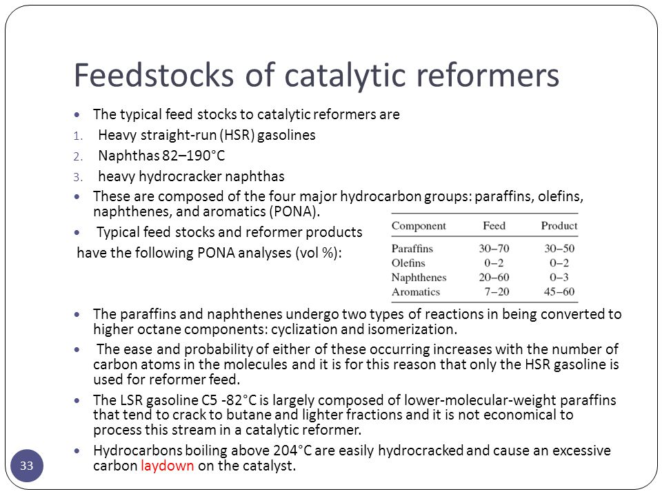 Feedstocks of catalytic reformers
